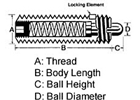Heavy Pressure - Locking Element - Inch