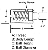 Light/Heavy Pressure - No Locking Element - Inch
