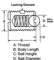 SS Body - SS or Delrin Nose - Locking Element - Inch