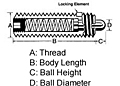 Light/Heavy Pressure - Locking Element - Inch